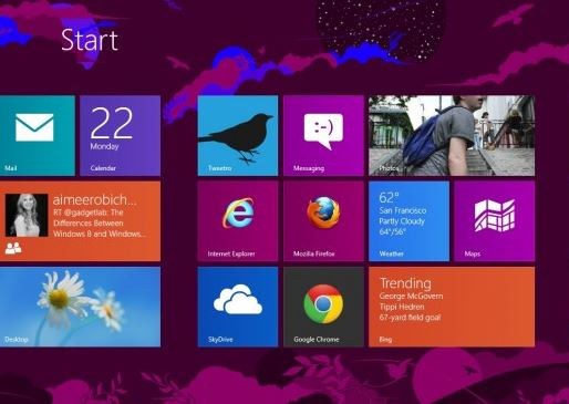 Image of the Windows 8 desktop tiles